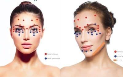 Nouvelle approche de l'esthétique du visage
